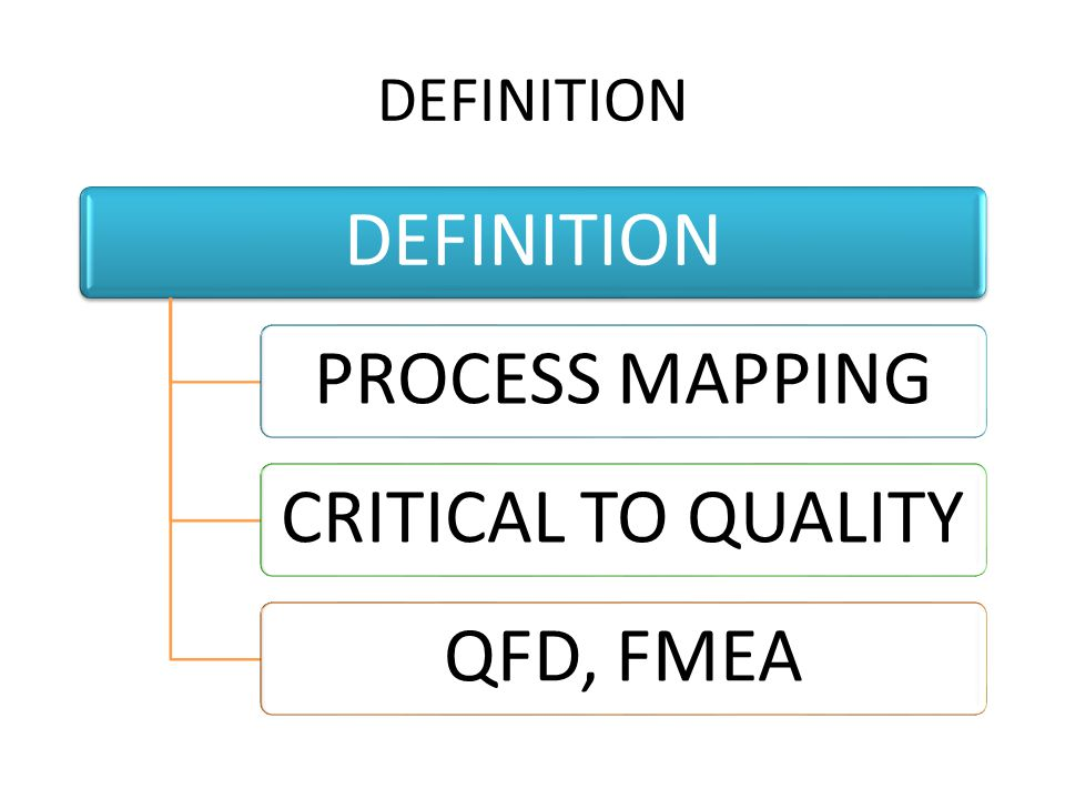 DEFINITION DEFINITION PROCESS MAPPING CRITICAL TO QUALITY QFD, FMEA