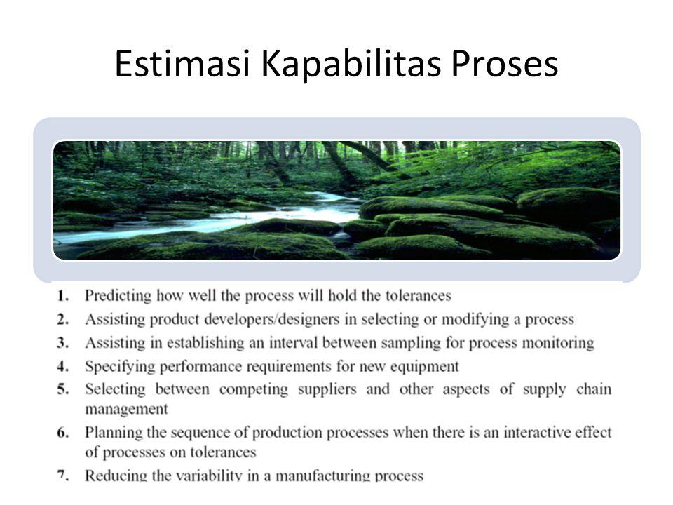 Estimasi Kapabilitas Proses