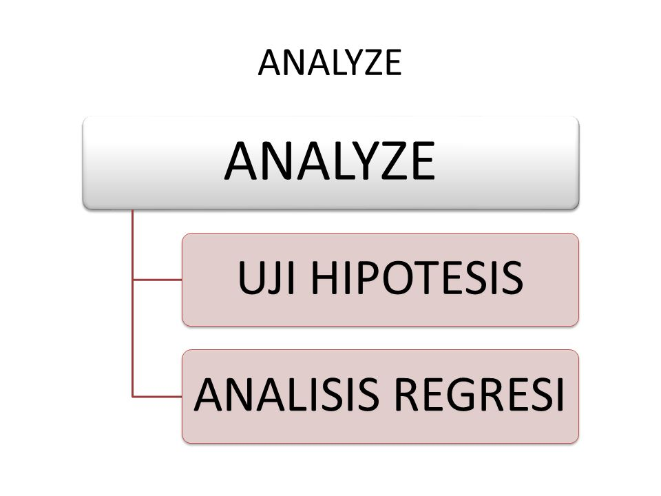 ANALYZE ANALYZE UJI HIPOTESIS ANALISIS REGRESI