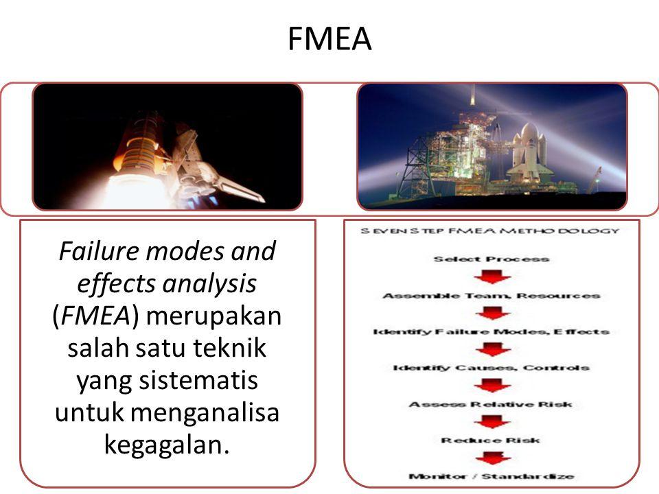 FMEA Failure modes and effects analysis (FMEA) merupakan salah satu teknik yang sistematis untuk menganalisa kegagalan.