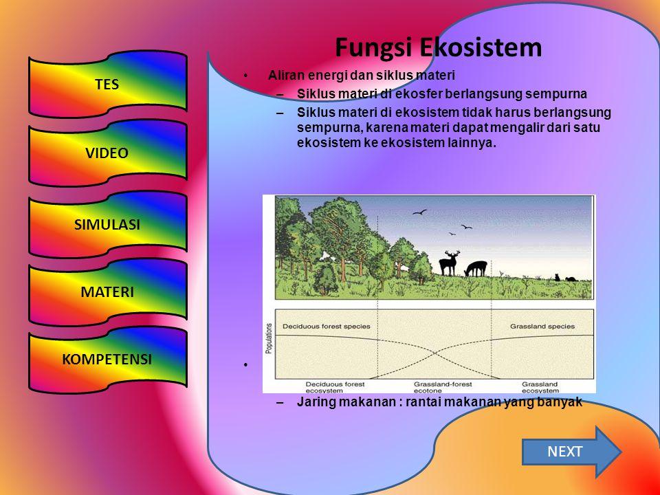 Fungsi Ekosistem TES VIDEO SIMULASI MATERI KOMPETENSI NEXT