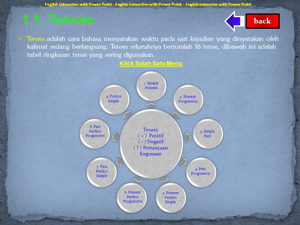English Interactive with Power Point - English Interactive with Power Point – English Interactve with Power Point