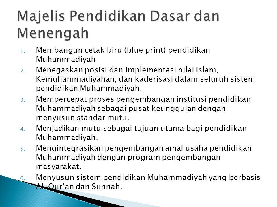 Majelis Pendidikan Dasar dan Menengah