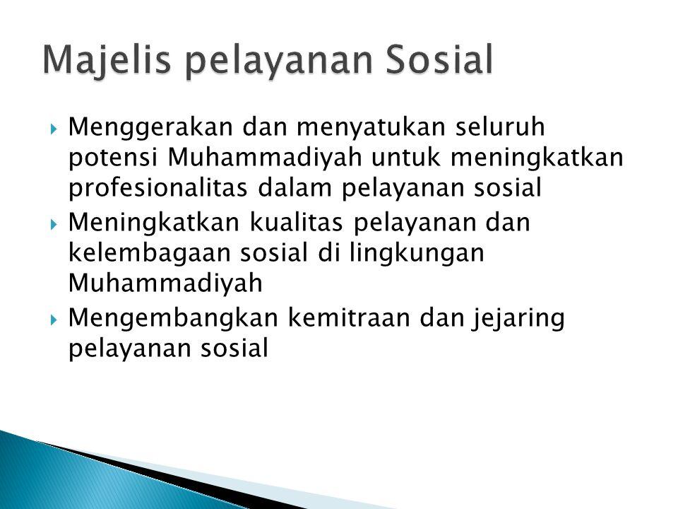Majelis pelayanan Sosial