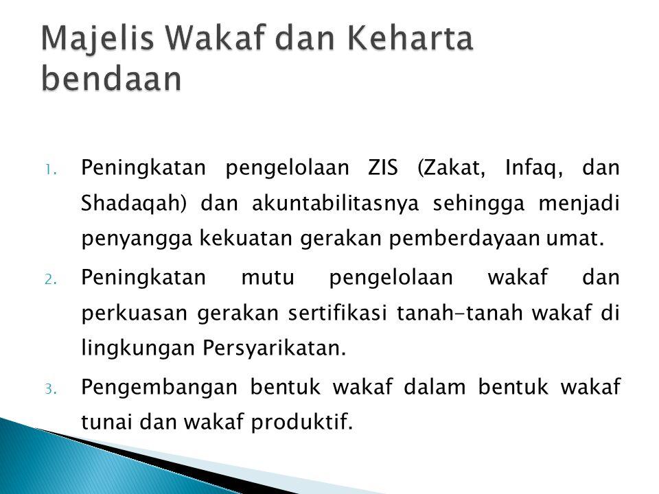 Majelis Wakaf dan Keharta bendaan
