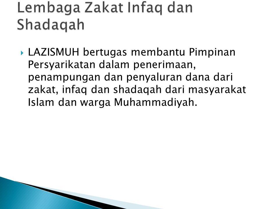Lembaga Zakat Infaq dan Shadaqah