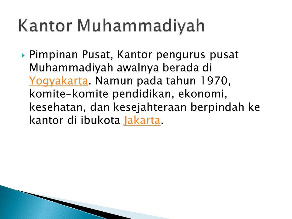 Kantor Muhammadiyah