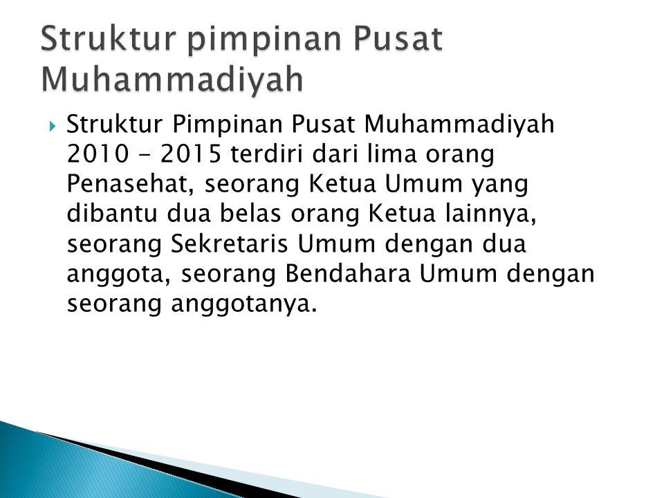 Struktur pimpinan Pusat Muhammadiyah