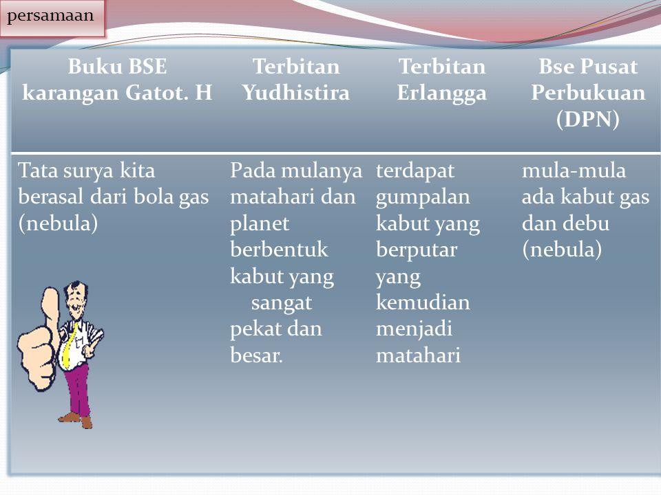 Buku BSE karangan Gatot. H