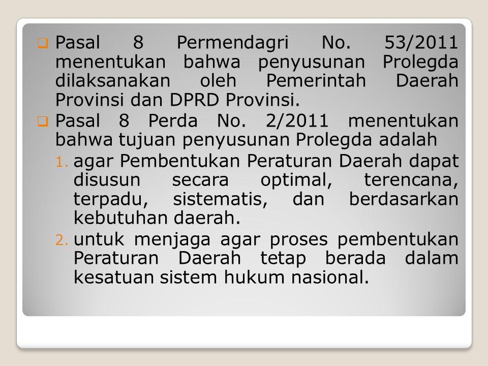 Pasal 8 Permendagri No. 53/2011 menentukan bahwa penyusunan Prolegda dilaksanakan oleh Pemerintah Daerah Provinsi dan DPRD Provinsi.