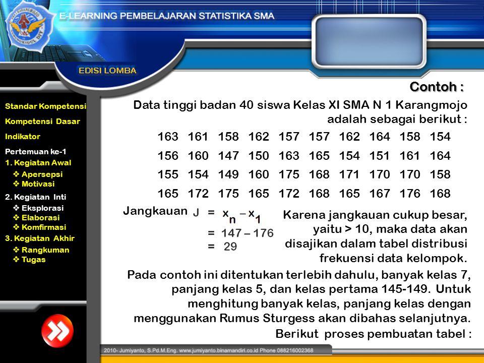 Contoh : Data tinggi badan 40 siswa Kelas XI SMA N 1 Karangmojo adalah sebagai berikut : Standar Kompetensi.