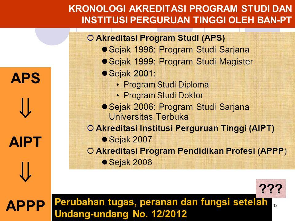  APS AIPT APPP Perubahan tugas, peranan dan fungsi setelah