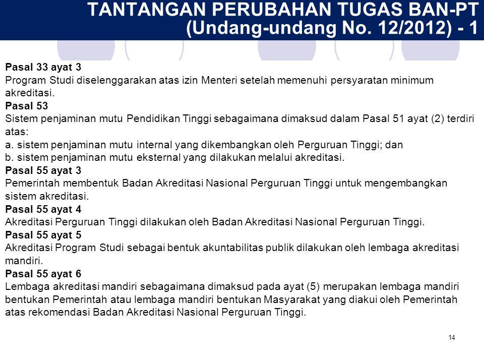 TANTANGAN PERUBAHAN TUGAS BAN-PT (Undang-undang No. 12/2012) - 1