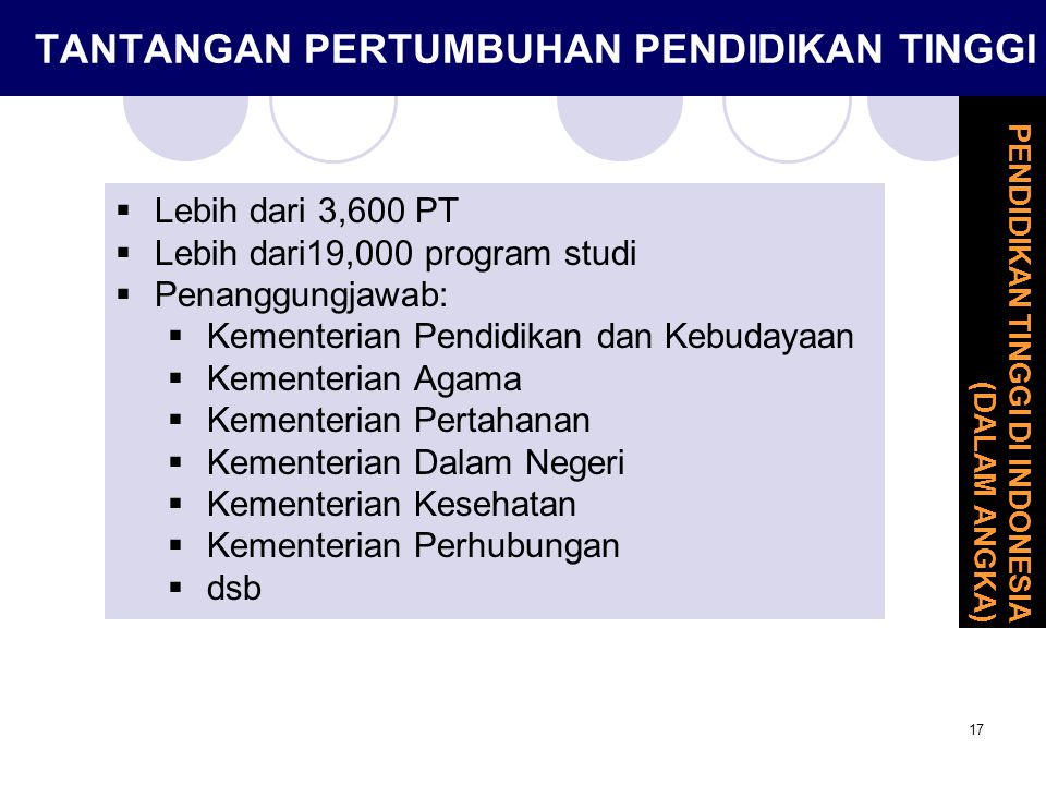 PENDIDIKAN TINGGI DI INDONESIA (DALAM ANGKA)