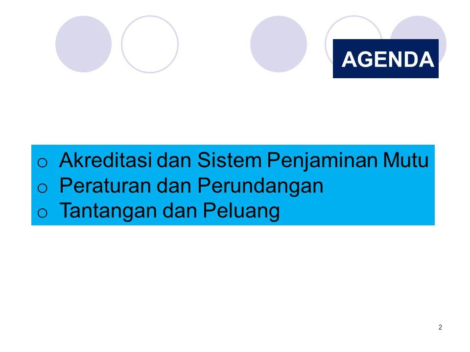 AGENDA Akreditasi dan Sistem Penjaminan Mutu Peraturan dan Perundangan