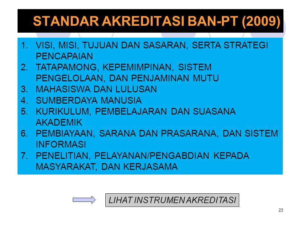 STANDAR AKREDITASI BAN-PT (2009)