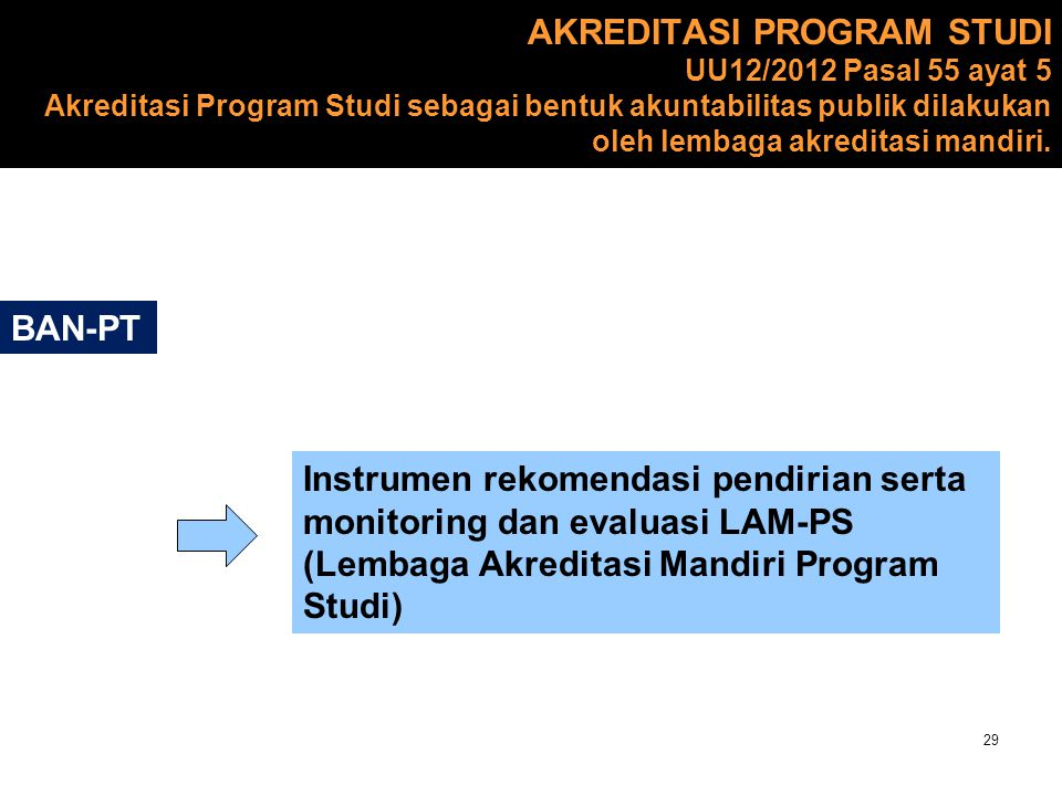 AKREDITASI PROGRAM STUDI UU12/2012 Pasal 55 ayat 5 Akreditasi Program Studi sebagai bentuk akuntabilitas publik dilakukan oleh lembaga akreditasi mandiri.