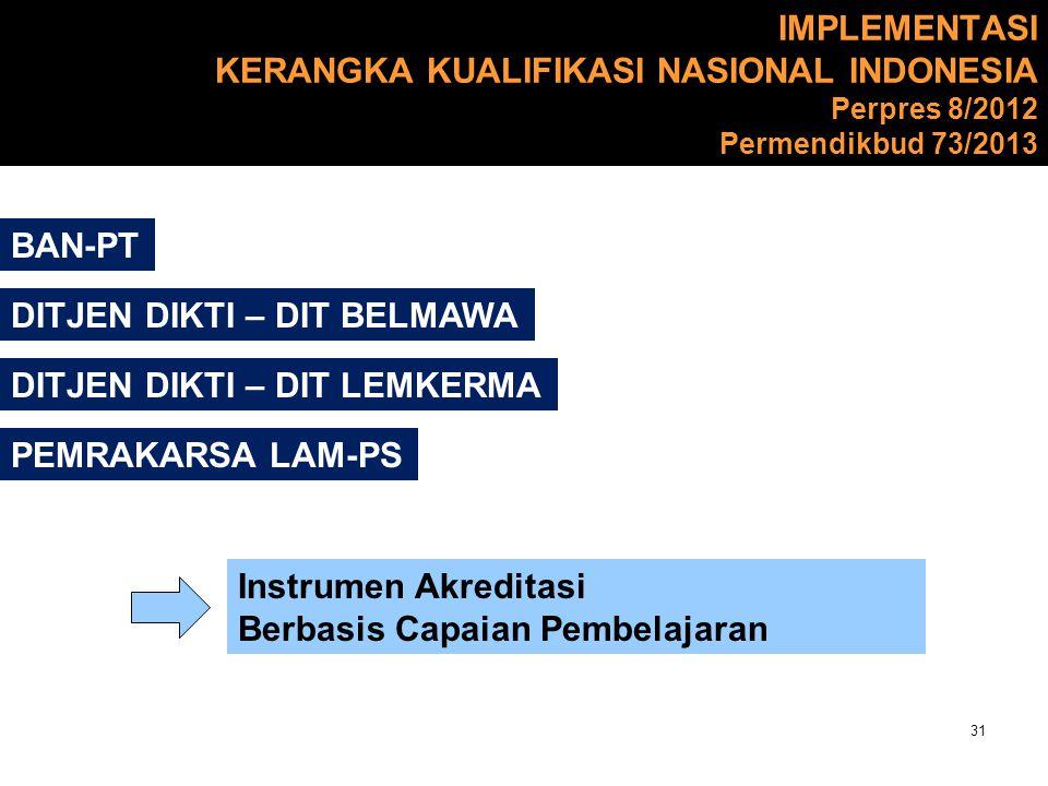 IMPLEMENTASI KERANGKA KUALIFIKASI NASIONAL INDONESIA Perpres 8/2012 Permendikbud 73/2013