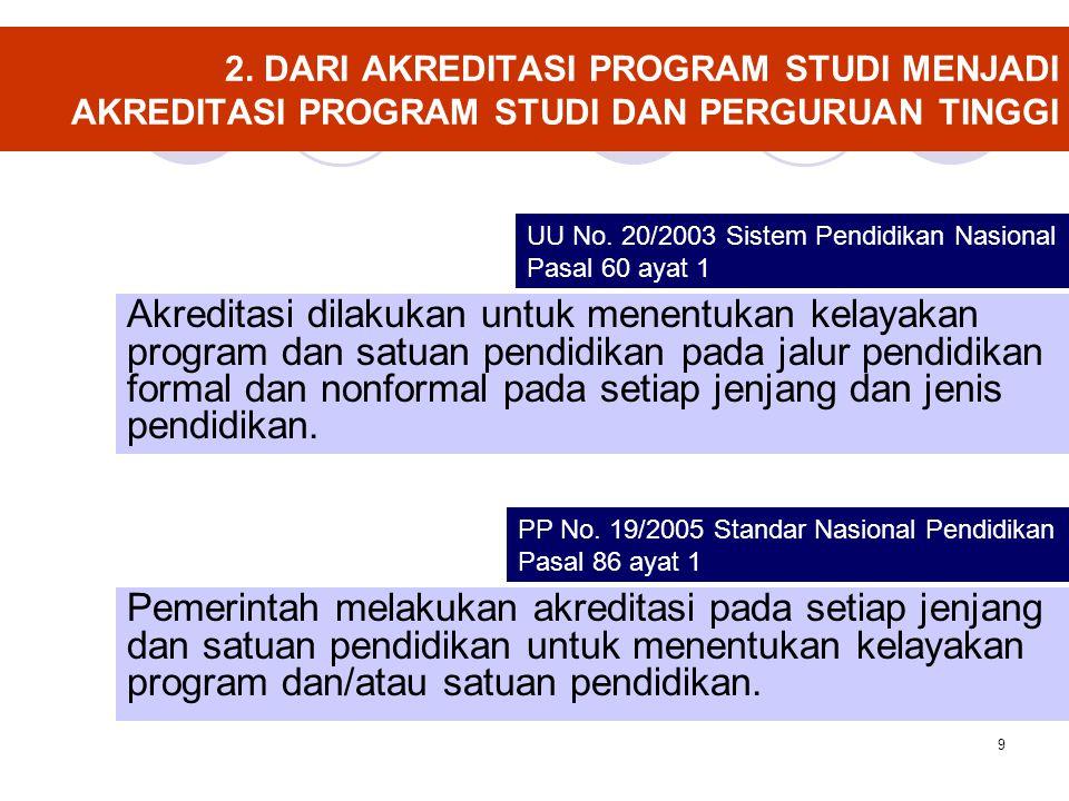 2. DARI AKREDITASI PROGRAM STUDI MENJADI AKREDITASI PROGRAM STUDI DAN PERGURUAN TINGGI