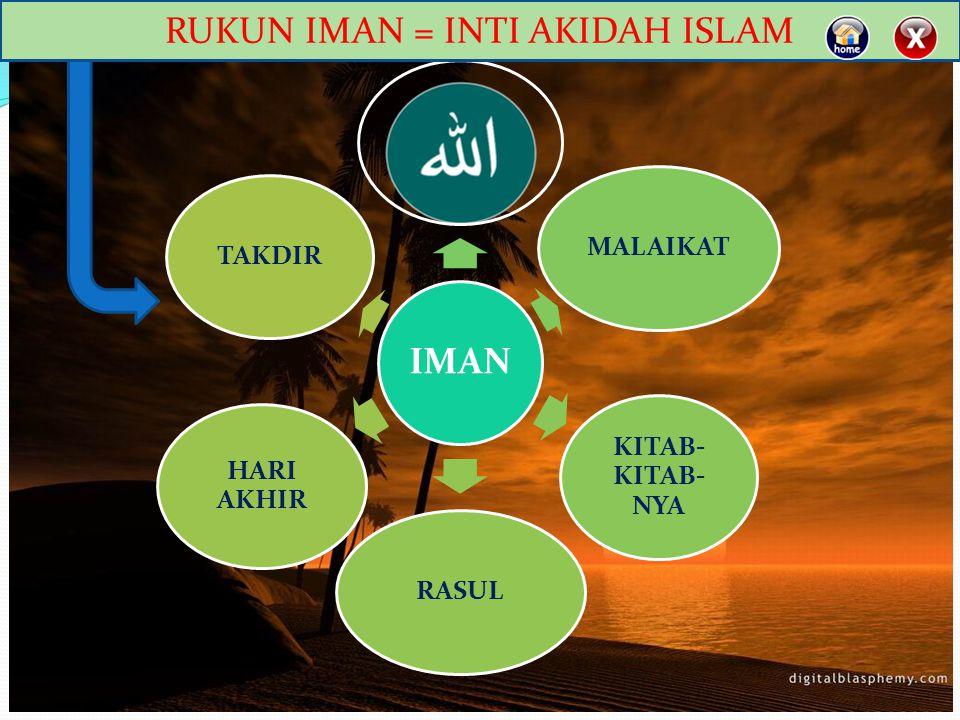 RUKUN IMAN = INTI AKIDAH ISLAM