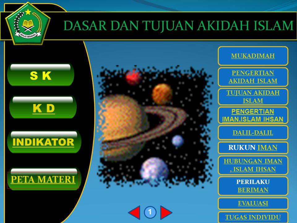 DASAR DAN TUJUAN AKIDAH ISLAM
