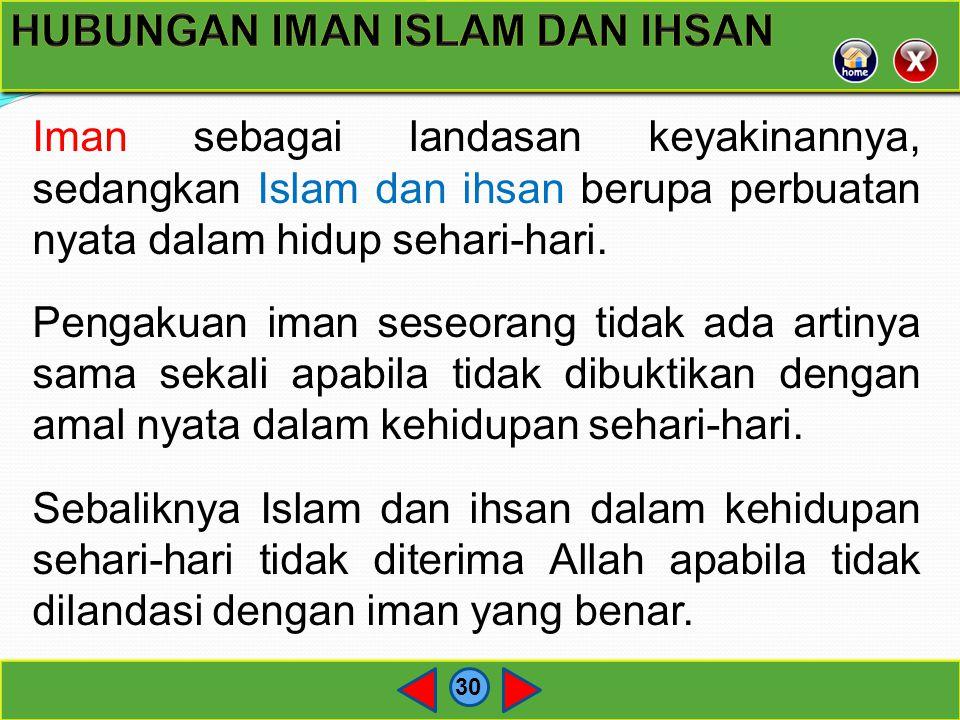 HUBUNGAN IMAN ISLAM DAN IHSAN