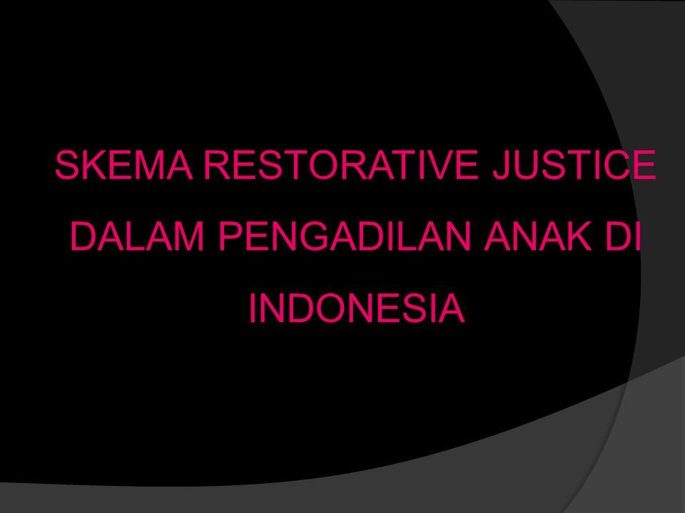 SKEMA RESTORATIVE JUSTICE DALAM PENGADILAN ANAK DI INDONESIA
