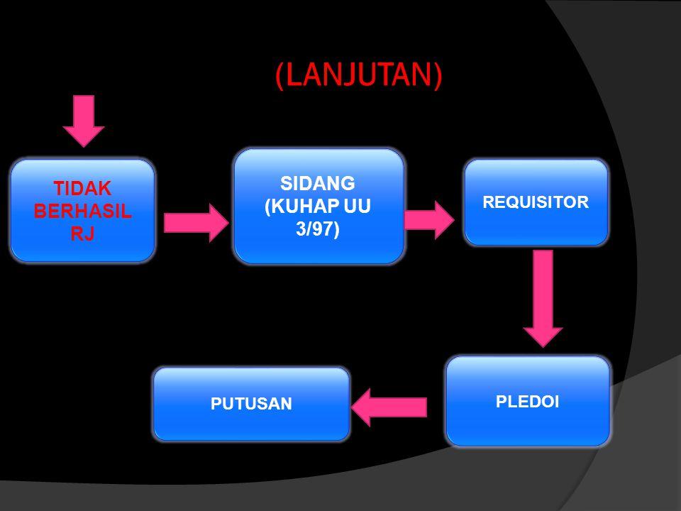 (LANJUTAN) SIDANG TIDAK BERHASIL RJ (KUHAP UU 3/97) REQUISITOR PLEDOI