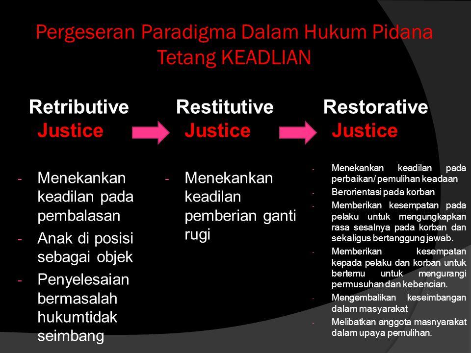 Pergeseran Paradigma Dalam Hukum Pidana Tetang KEADLIAN