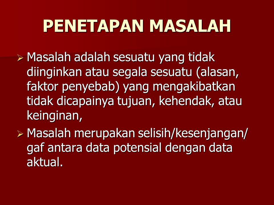 PENETAPAN MASALAH