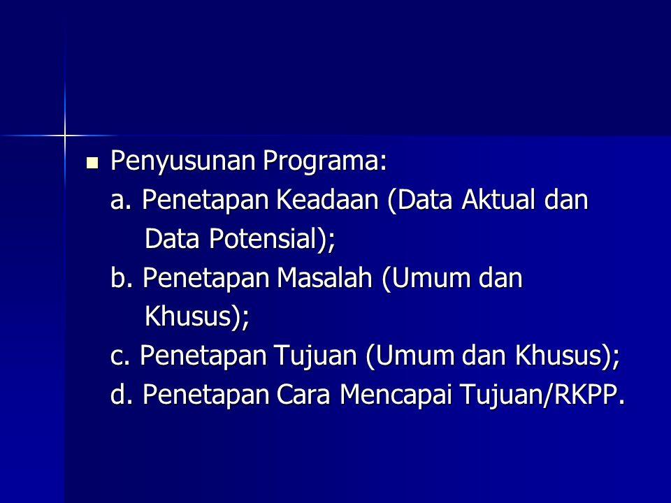 Penyusunan Programa: a. Penetapan Keadaan (Data Aktual dan. Data Potensial); b. Penetapan Masalah (Umum dan.
