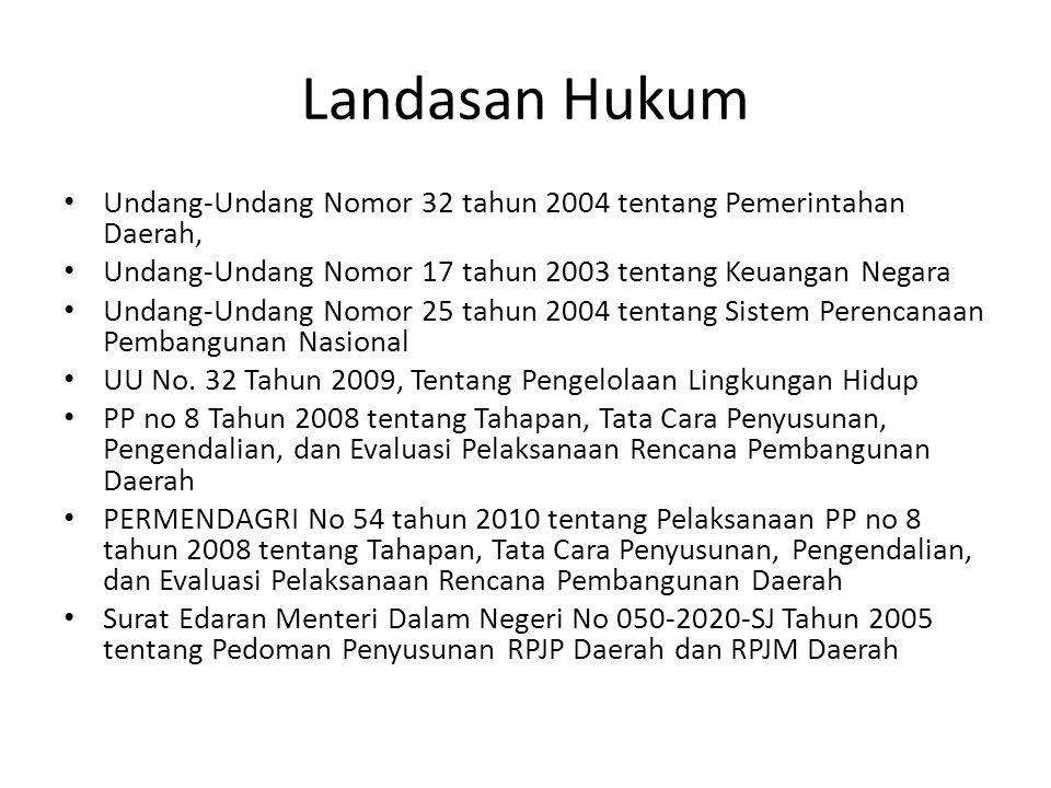 Landasan Hukum Undang-Undang Nomor 32 tahun 2004 tentang Pemerintahan Daerah, Undang-Undang Nomor 17 tahun 2003 tentang Keuangan Negara.