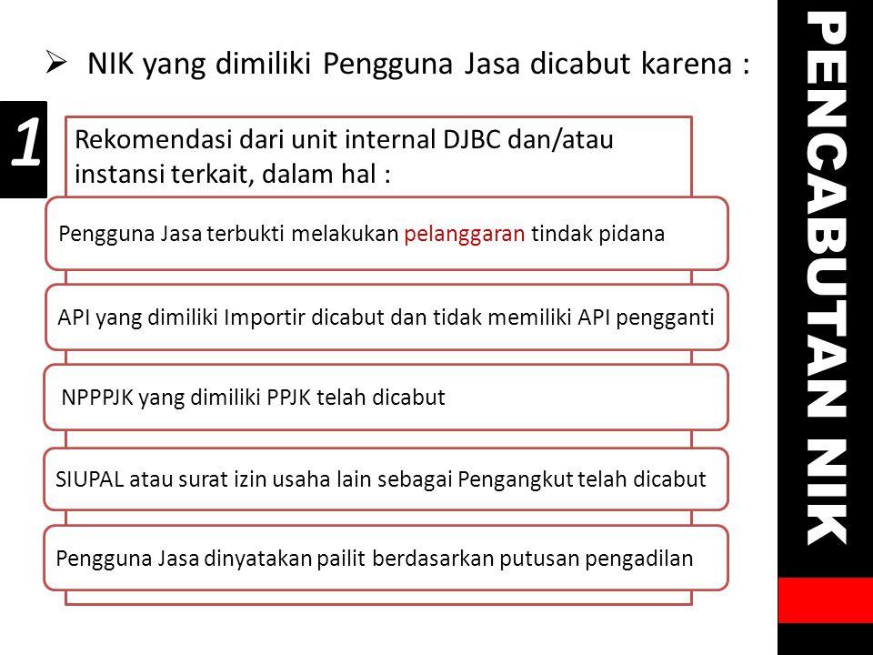 1 PENCABUTAN NIK NIK yang dimiliki Pengguna Jasa dicabut karena :