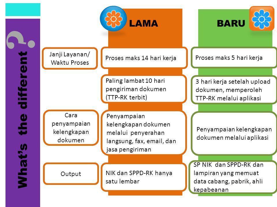 What's the different LAMA BARU Janji Layanan/ Waktu Proses