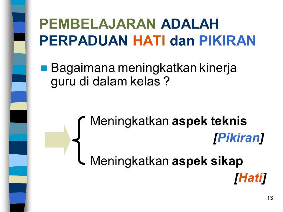 PEMBELAJARAN ADALAH PERPADUAN HATI dan PIKIRAN