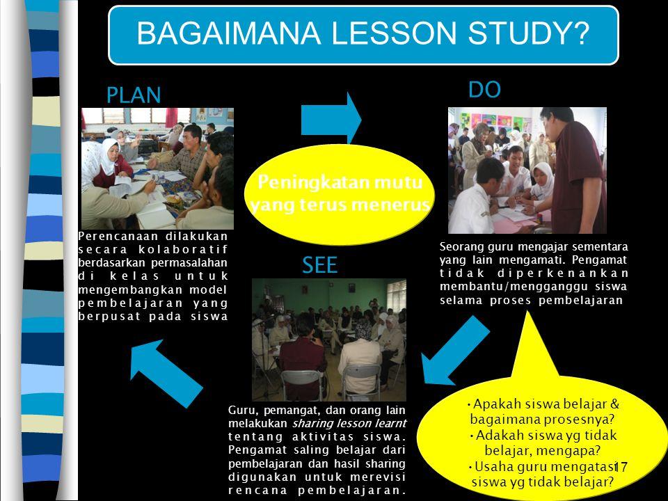 BAGAIMANA LESSON STUDY