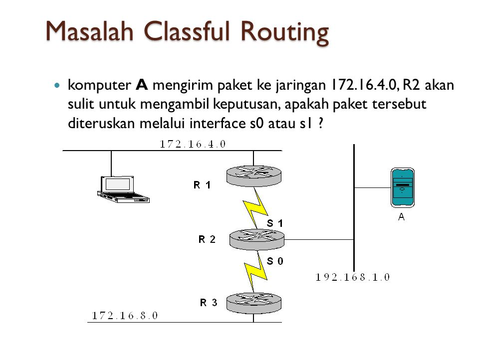 Masalah Classful Routing