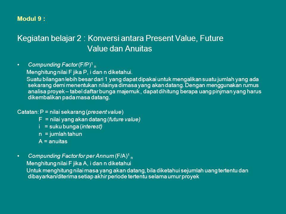 Kegiatan belajar 2 : Konversi antara Present Value, Future