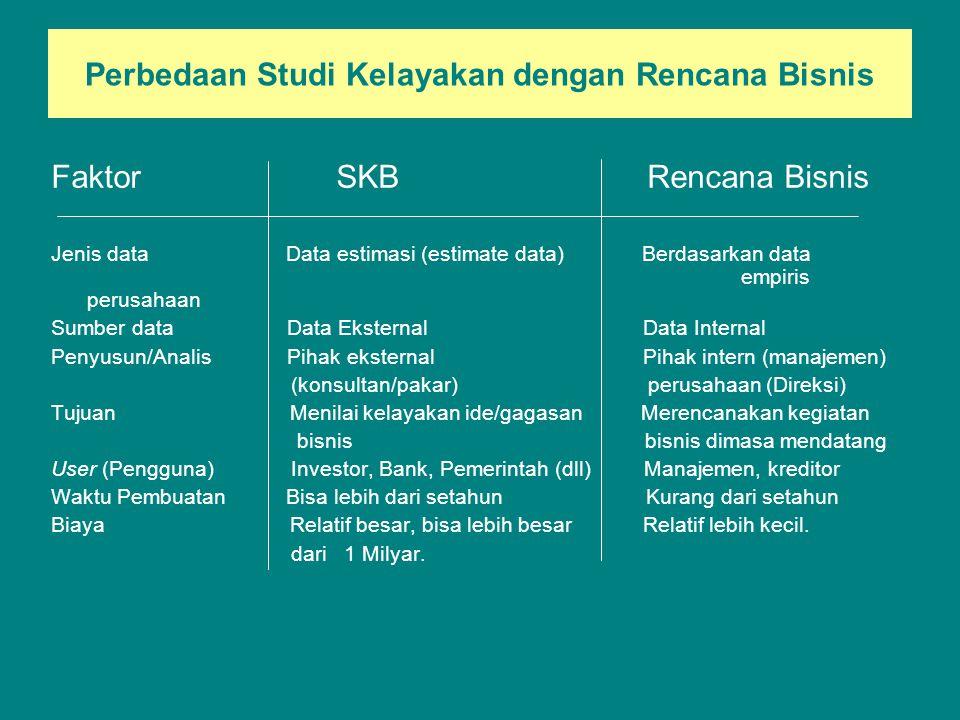 Perbedaan Studi Kelayakan dengan Rencana Bisnis