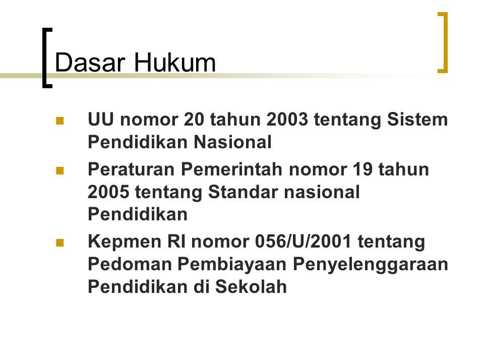 Dasar Hukum UU nomor 20 tahun 2003 tentang Sistem Pendidikan Nasional