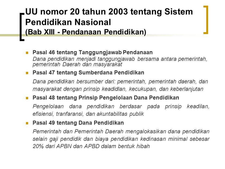 UU nomor 20 tahun 2003 tentang Sistem Pendidikan Nasional (Bab XIII - Pendanaan Pendidikan)