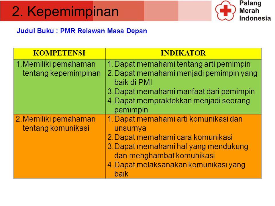 2. Kepemimpinan KOMPETENSI INDIKATOR