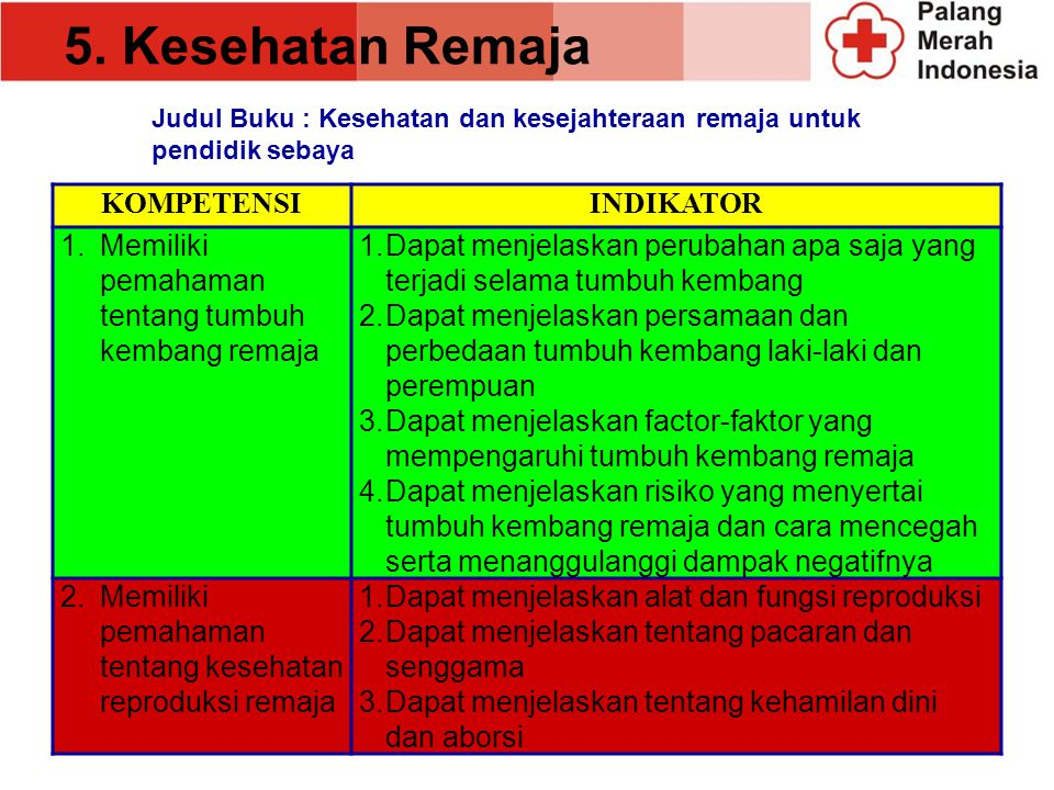 5. Kesehatan Remaja KOMPETENSI INDIKATOR