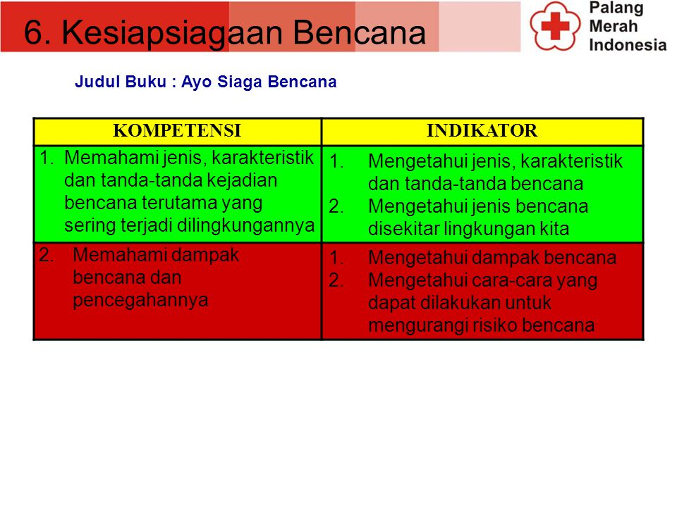 6. Kesiapsiagaan Bencana