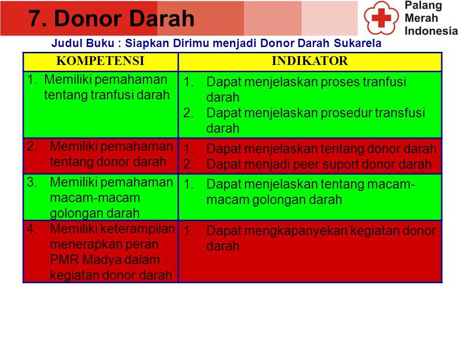 7. Donor Darah KOMPETENSI INDIKATOR