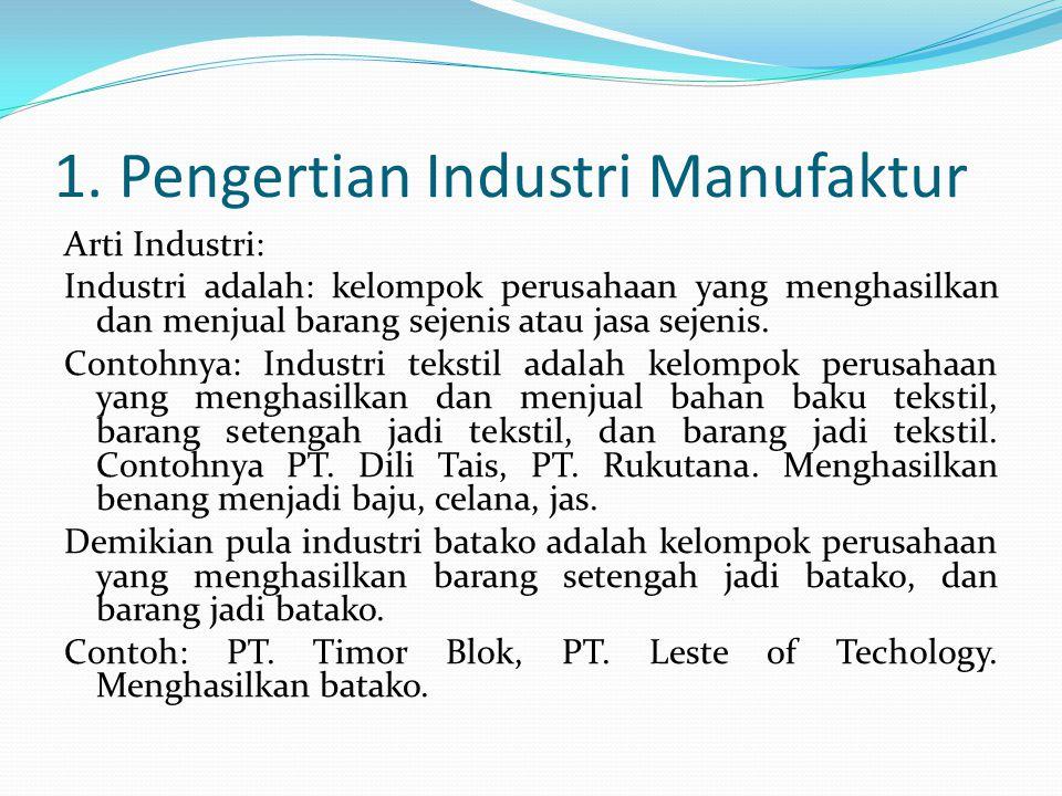 1. Pengertian Industri Manufaktur