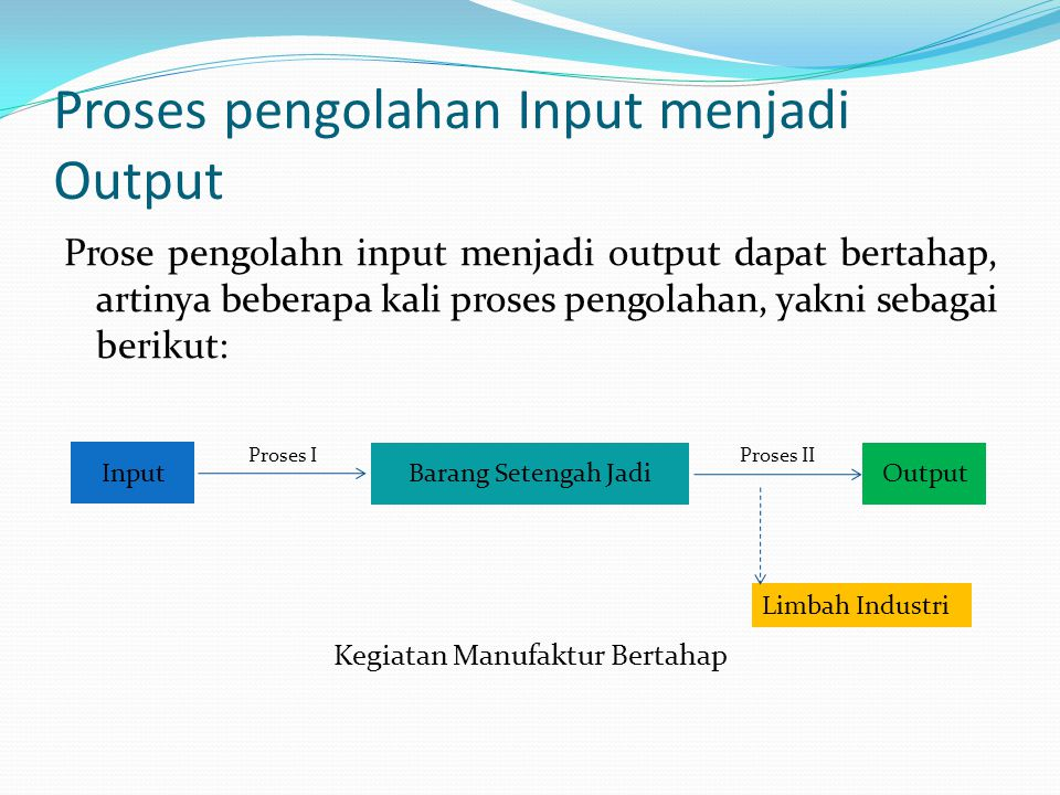 Proses pengolahan Input menjadi Output