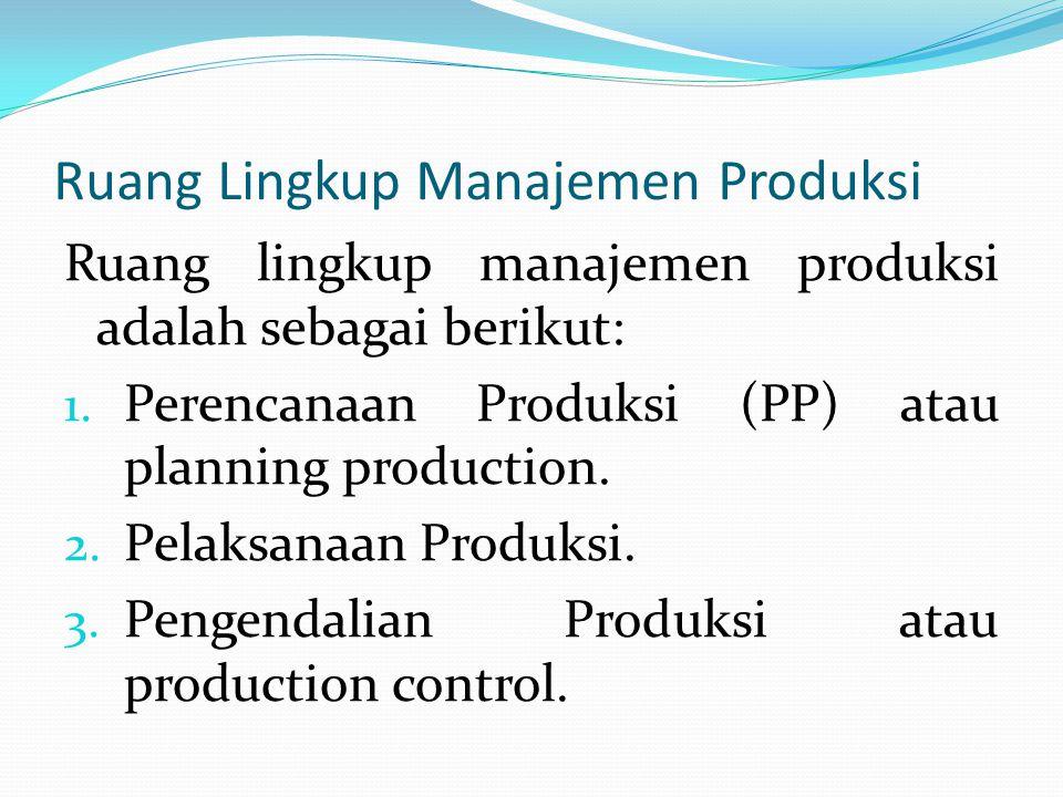 Ruang Lingkup Manajemen Produksi