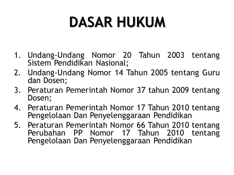 DASAR HUKUM Undang-Undang Nomor 20 Tahun 2003 tentang Sistem Pendidikan Nasional; Undang-Undang Nomor 14 Tahun 2005 tentang Guru dan Dosen;