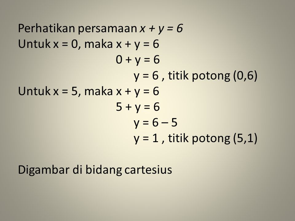 Perhatikan persamaan x + y = 6 Untuk x = 0, maka x + y = 6 0 + y = 6 y = 6 , titik potong (0,6) Untuk x = 5, maka x + y = 6 5 + y = 6 y = 6 – 5 y = 1 , titik potong (5,1) Digambar di bidang cartesius